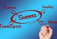 izobraževanje je ključ do uspeha